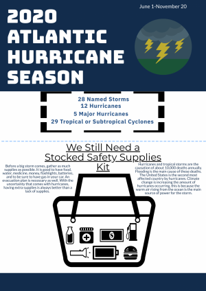 2020 Atlantic Hurricane Season Infographic